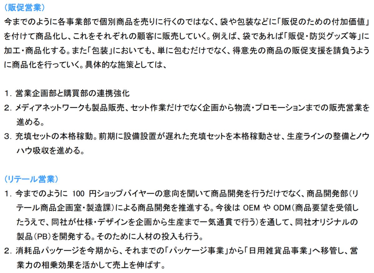 f:id:yama-maro:20210613205021p:plain