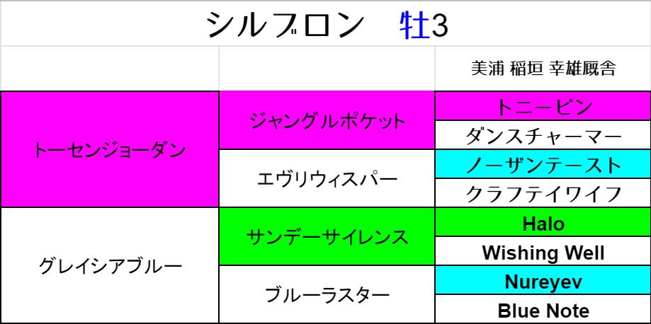 f:id:yama2005334:20210302115201p:plain