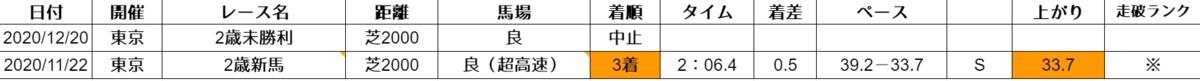 f:id:yama2005334:20210302120113p:plain