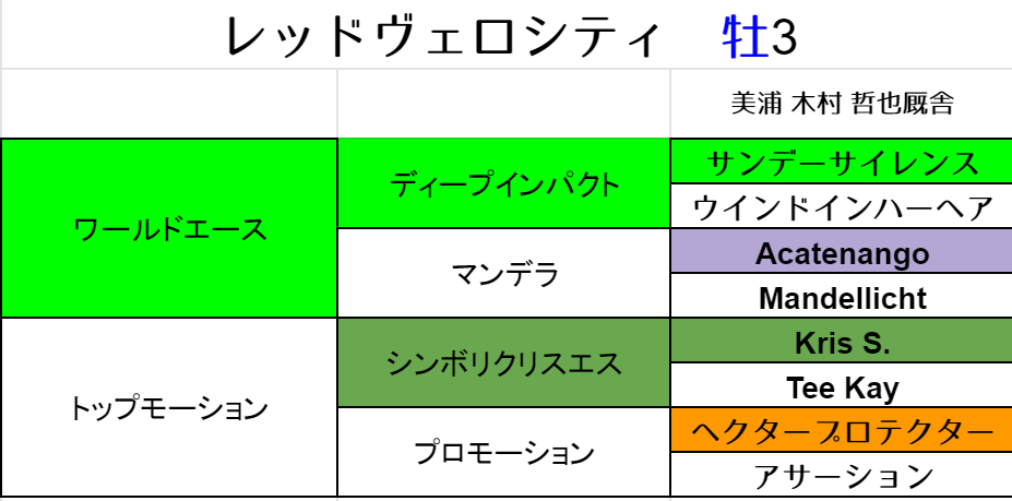 f:id:yama2005334:20210305055539p:plain