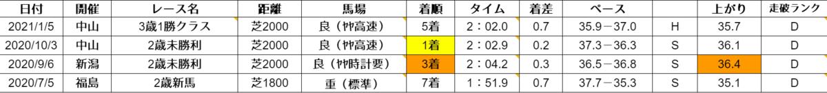 f:id:yama2005334:20210305055732p:plain