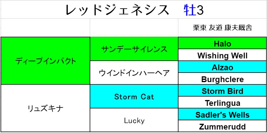 f:id:yama2005334:20210318230637p:plain
