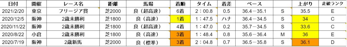 f:id:yama2005334:20210318230750p:plain