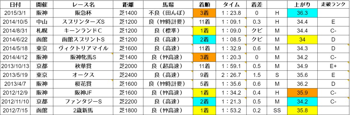 f:id:yama2005334:20210407133640p:plain