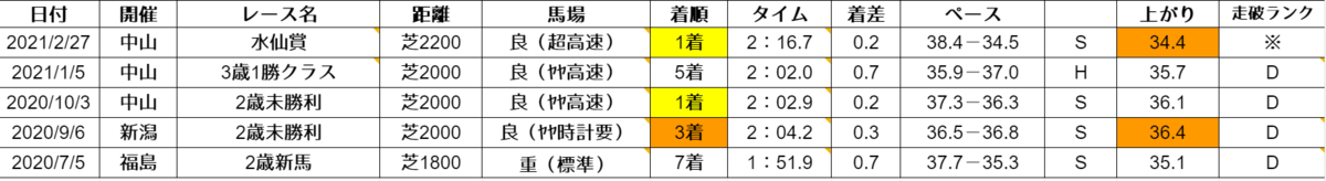 f:id:yama2005334:20210505070445p:plain