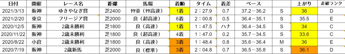 f:id:yama2005334:20210513232803p:plain