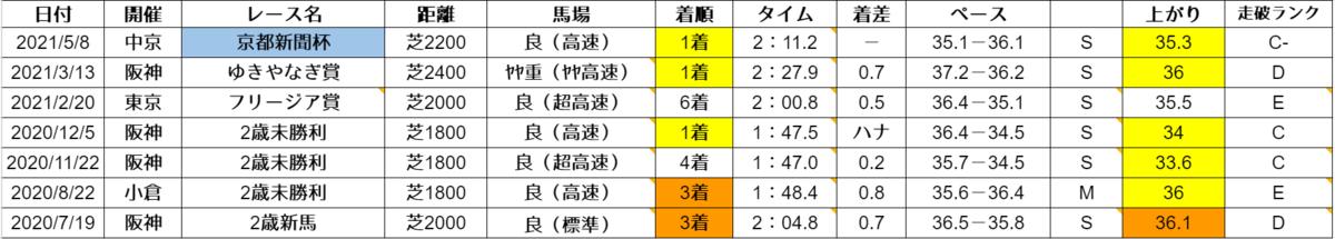 f:id:yama2005334:20210514003239p:plain