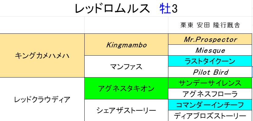 f:id:yama2005334:20210518110817p:plain