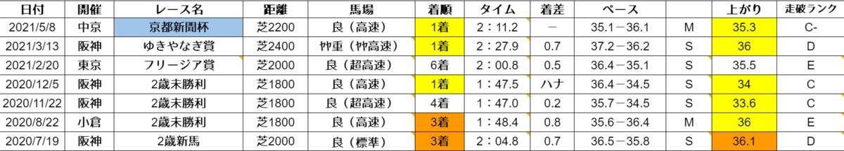 f:id:yama2005334:20210602195741p:plain