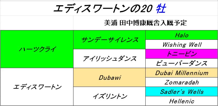 f:id:yama2005334:20210704025120p:plain