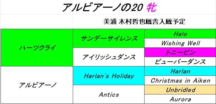 f:id:yama2005334:20210704025956p:plain