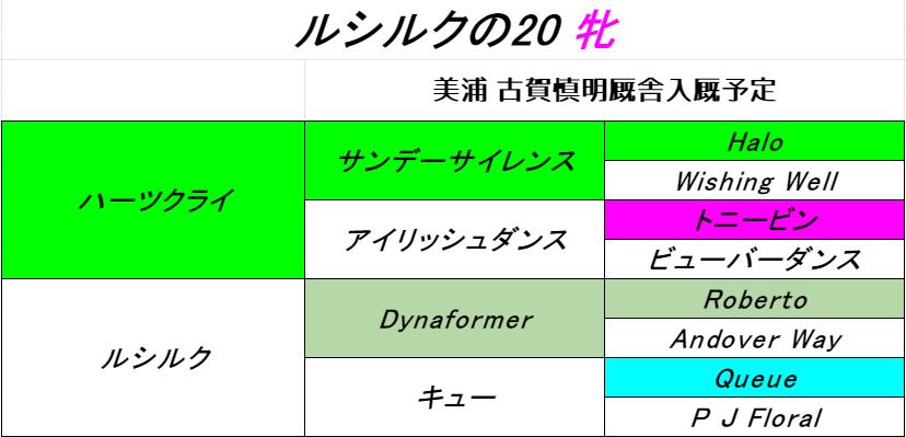 f:id:yama2005334:20210704030831p:plain