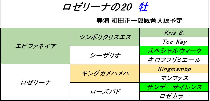 f:id:yama2005334:20210704170415p:plain
