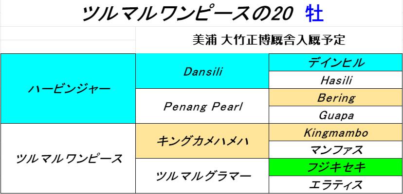 f:id:yama2005334:20210704182423p:plain