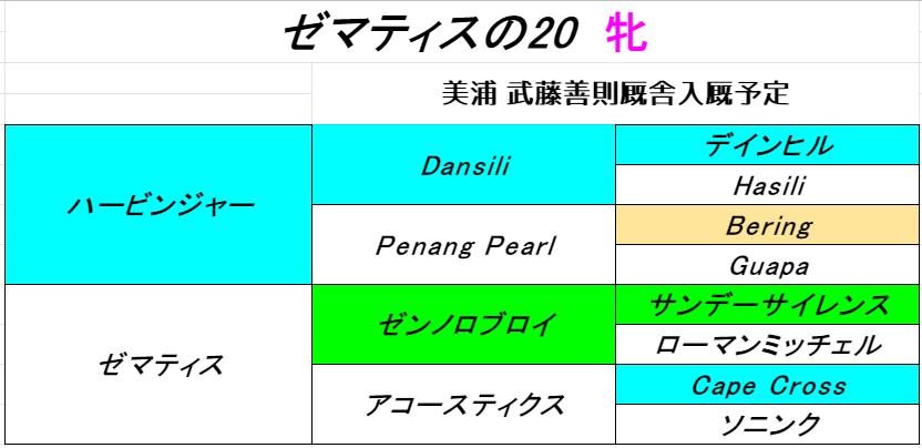 f:id:yama2005334:20210704183329p:plain
