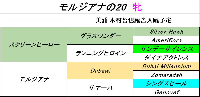 f:id:yama2005334:20210704183734p:plain