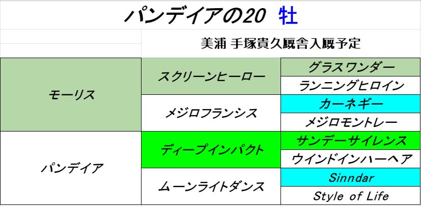 f:id:yama2005334:20210704184704p:plain