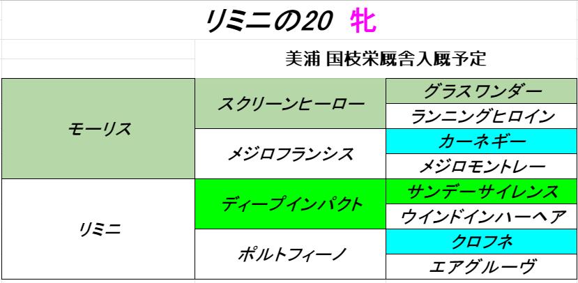 f:id:yama2005334:20210704184832p:plain