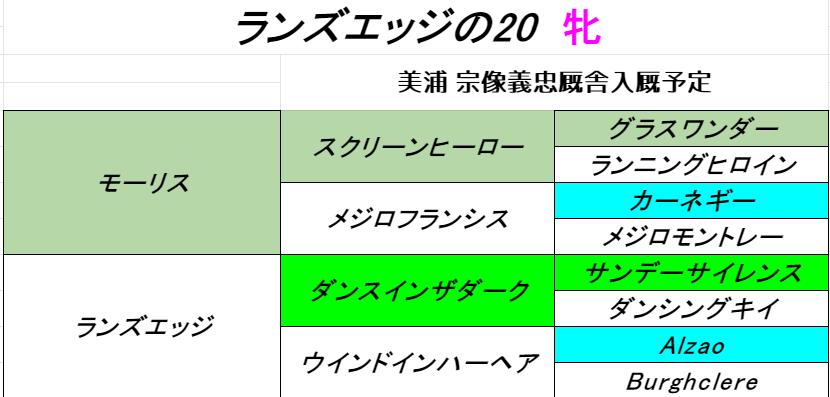 f:id:yama2005334:20210704185121p:plain