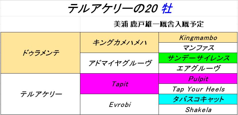 f:id:yama2005334:20210704185518p:plain