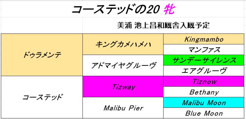 f:id:yama2005334:20210704185937p:plain