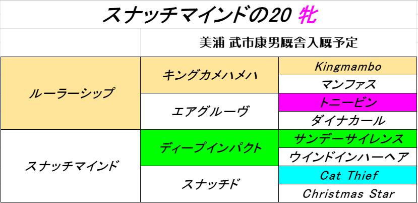 f:id:yama2005334:20210707122523p:plain