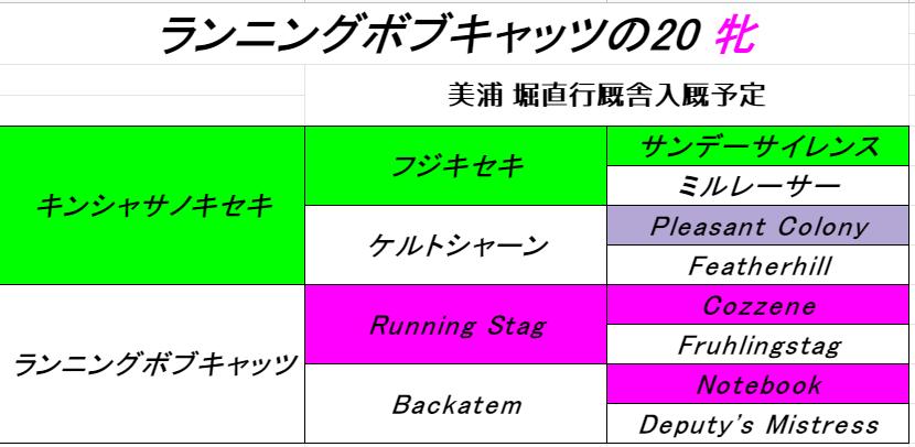 f:id:yama2005334:20210707123201p:plain