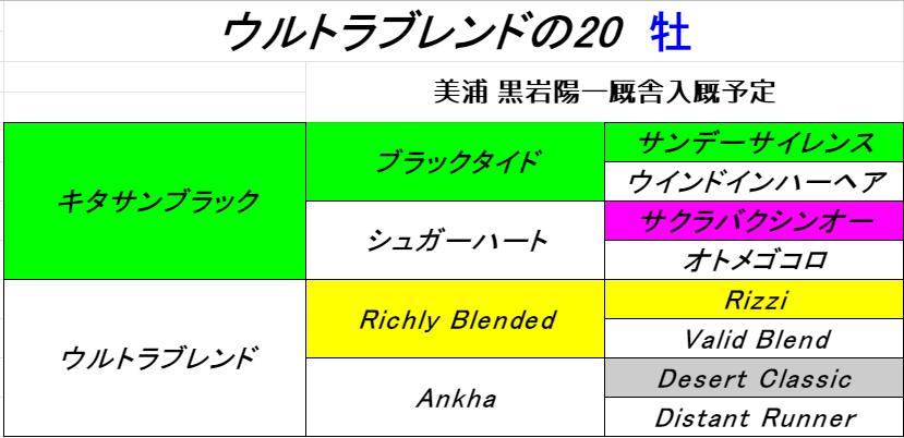 f:id:yama2005334:20210707123459p:plain