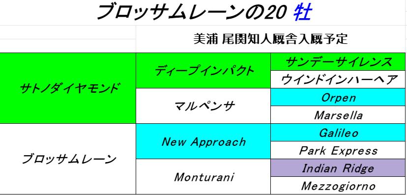 f:id:yama2005334:20210707153358p:plain