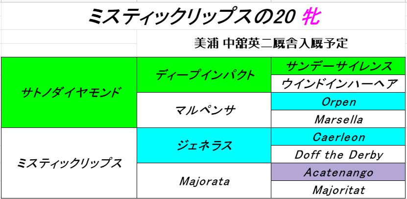 f:id:yama2005334:20210707153741p:plain