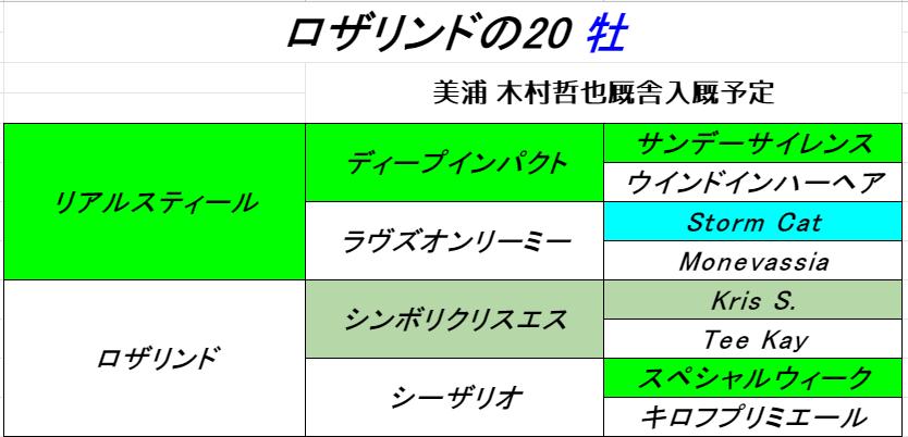 f:id:yama2005334:20210707154029p:plain