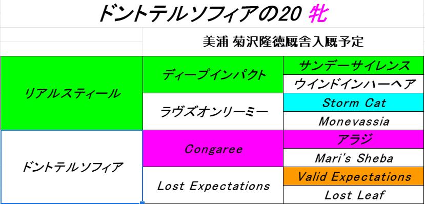 f:id:yama2005334:20210707154311p:plain