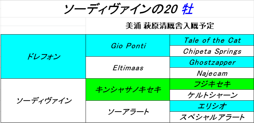 f:id:yama2005334:20210707154553p:plain
