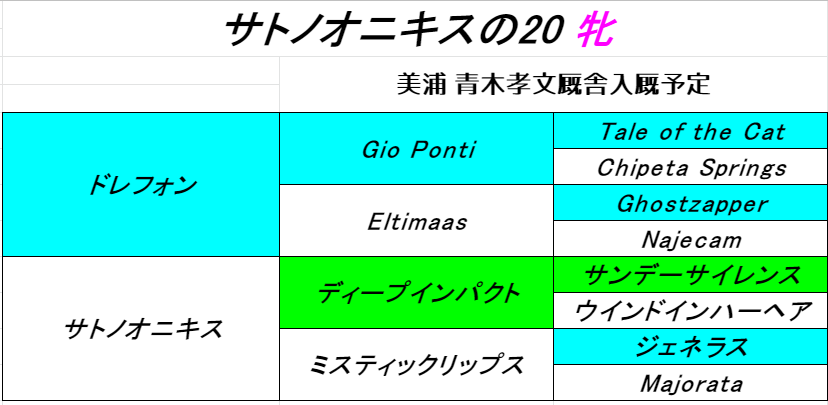 f:id:yama2005334:20210707155134p:plain