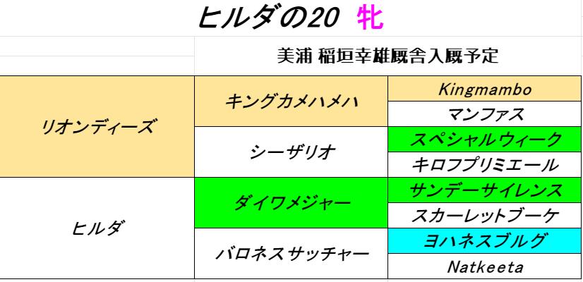 f:id:yama2005334:20210707155700p:plain