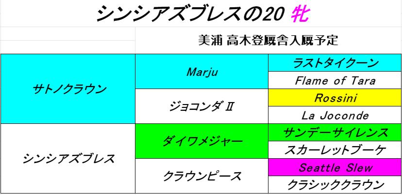 f:id:yama2005334:20210707160257p:plain