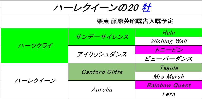 f:id:yama2005334:20210713231529p:plain