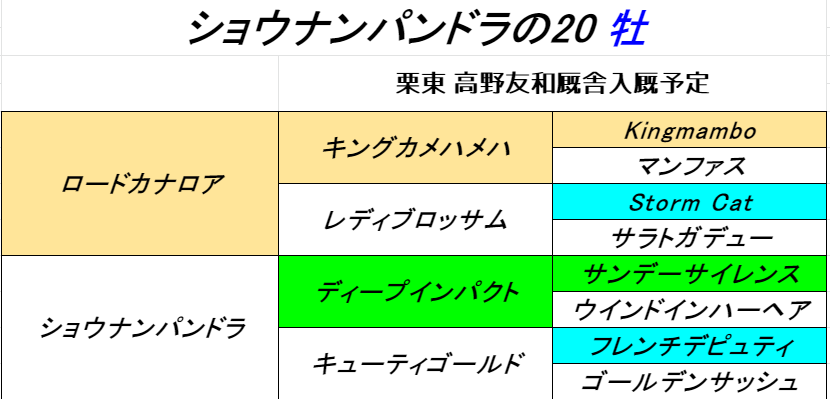 f:id:yama2005334:20210713232611p:plain