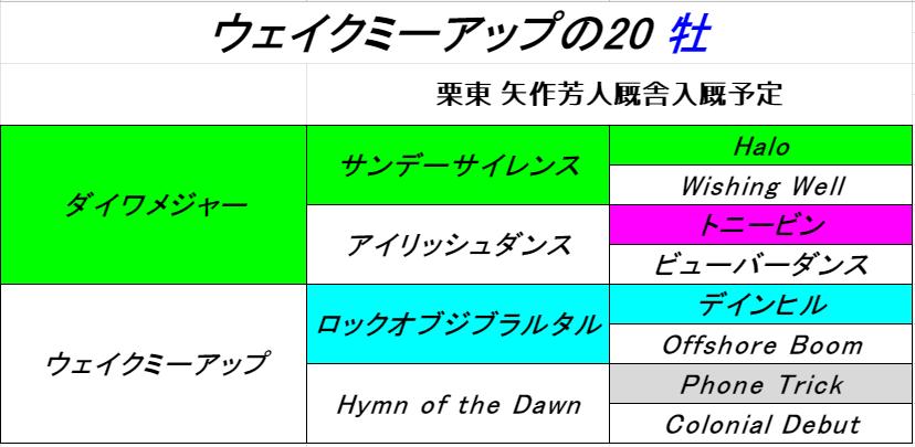f:id:yama2005334:20210713235222p:plain