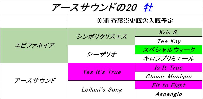 f:id:yama2005334:20210714002058p:plain