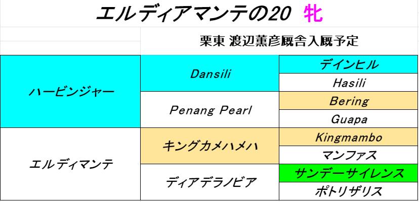 f:id:yama2005334:20210714003601p:plain