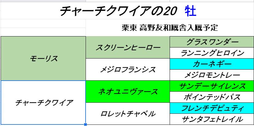 f:id:yama2005334:20210714004639p:plain