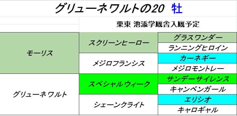 f:id:yama2005334:20210714005044p:plain