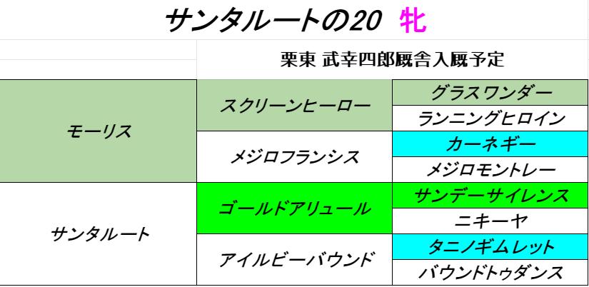f:id:yama2005334:20210714012317p:plain