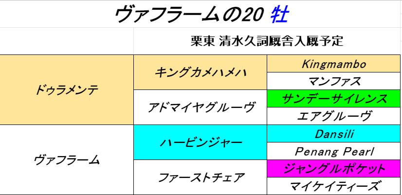 f:id:yama2005334:20210714013545p:plain