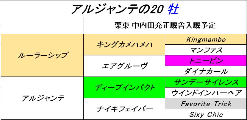 f:id:yama2005334:20210714015157p:plain