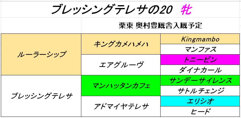 f:id:yama2005334:20210714015755p:plain