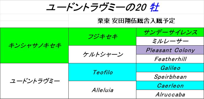 f:id:yama2005334:20210714020144p:plain