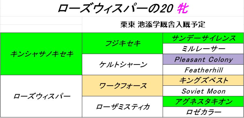f:id:yama2005334:20210714020802p:plain