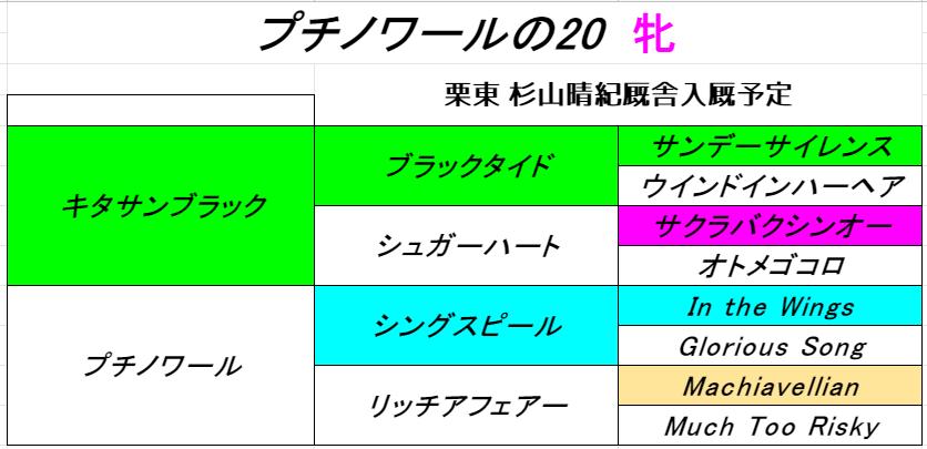 f:id:yama2005334:20210714021159p:plain